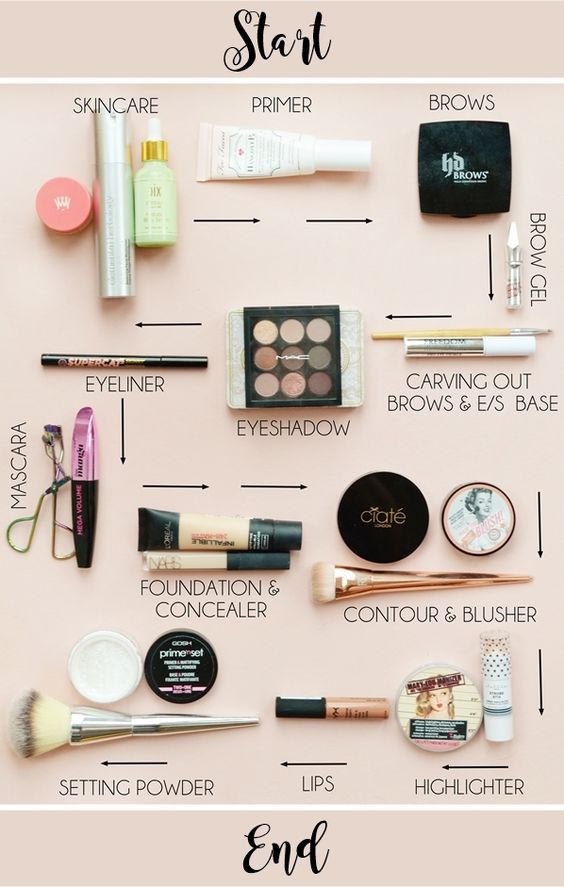 wishlist-2017-new-year-happy-pinterest-art-make-up-how-to